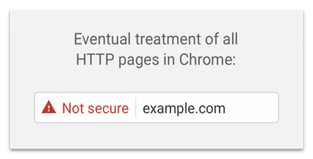 Treatment of all HTTP pages in Chrome